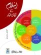 Darussalam Urdu: Islam ke Bunyadi Aqaid